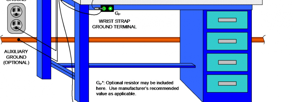 Typical ESD Protective Station Grounding Systems